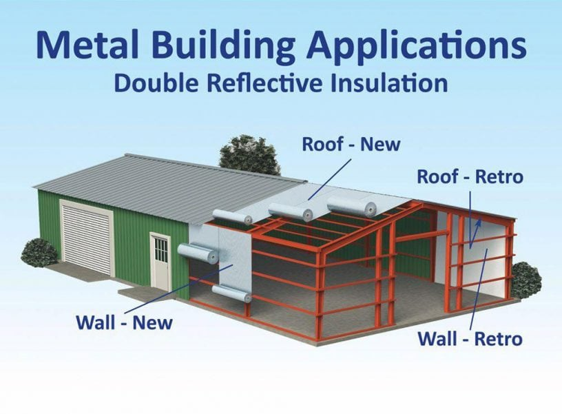 Reflectix Insulation for Metal Construction
